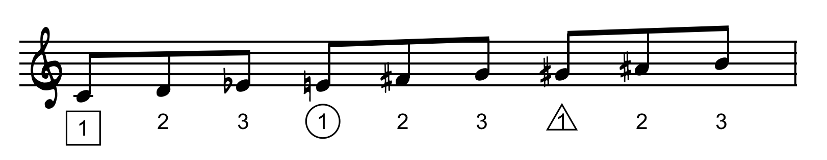Messiaen3b