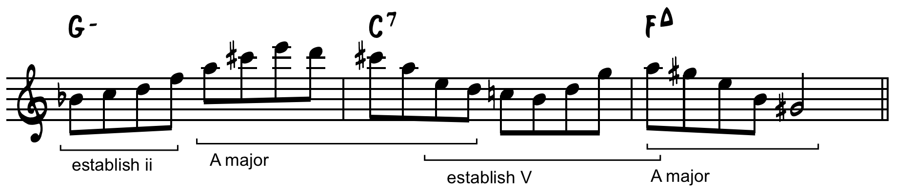 Polytonality2
